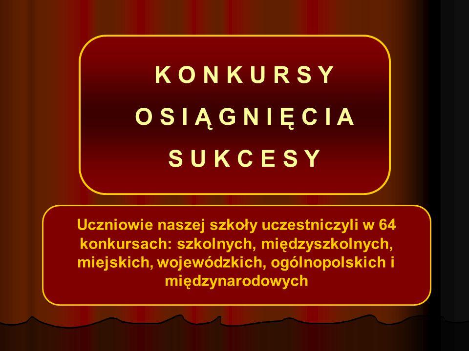 K O N K U R S Y O S I Ą G N I Ę C I A S U K C E S Y Uczniowie naszej szkoły uczestniczyli w 64 konkursach: szkolnych, międzyszkolnych, miejskich, wojewódzkich, ogólnopolskich i międzynarodowych
