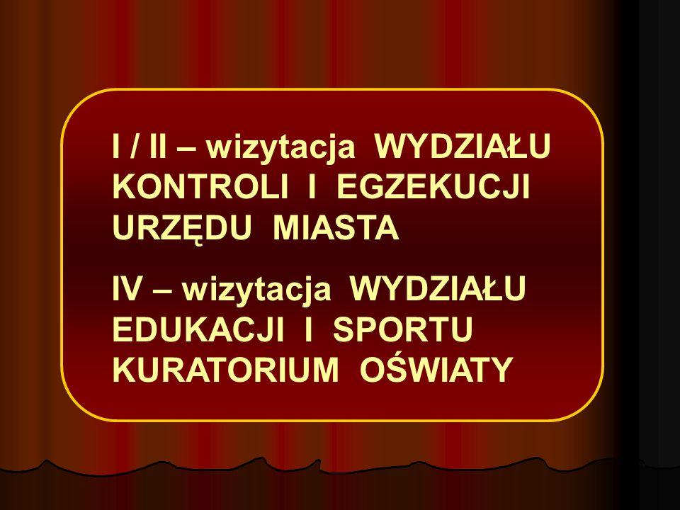 I / II – wizytacja WYDZIAŁU KONTROLI I EGZEKUCJI URZĘDU MIASTA IV – wizytacja WYDZIAŁU EDUKACJI I SPORTU KURATORIUM OŚWIATY