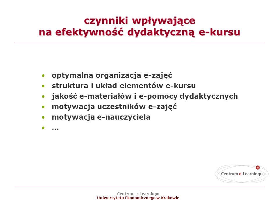 Centrum e-Learningu Uniwersytetu Ekonomicznego w Krakowie czynniki wpływające na efektywność dydaktyczną e-kursu optymalna organizacja e-zajęć struktura i układ elementów e-kursu jakość e-materiałów i e-pomocy dydaktycznych motywacja uczestników e-zajęć motywacja e-nauczyciela …