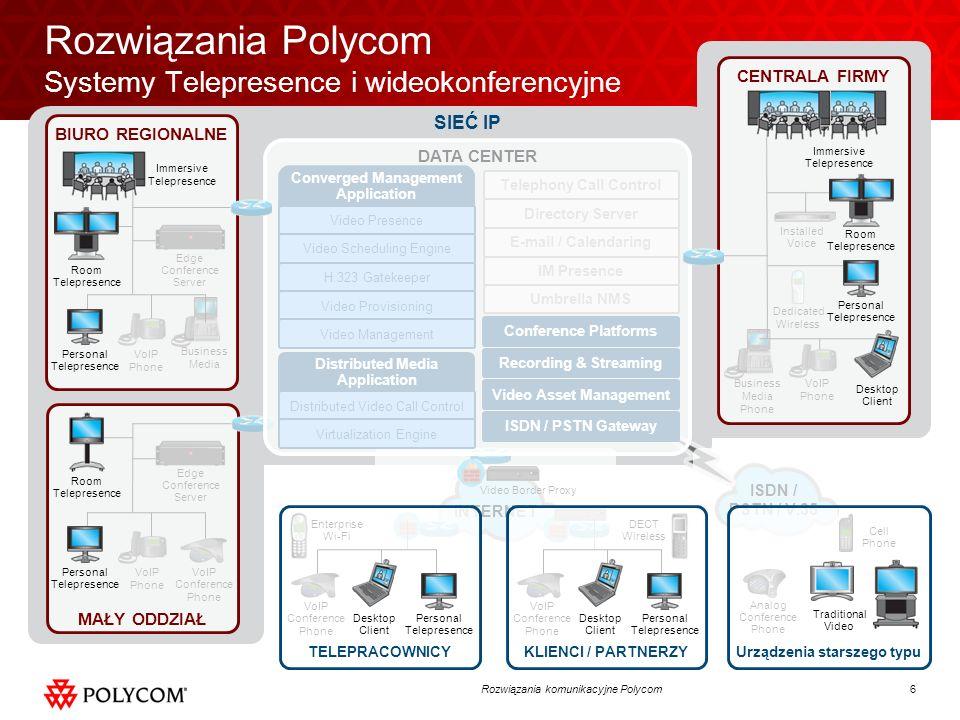 17Rozwiązania komunikacyjne Polycom Polycom CMA Desktop Application Prosta dystrybucja aplikacji Dowolność instalacji w obrębie puli licencji Inicjalizowanie połączeń Lista kontaktów Ostatnio wybierane Centralny katalog adresowy Bezpośrednio Funkcja Chat z możliwością przejścia do wideo Informacja o dostępności Odbiór obrazu HD720p Obsługa prezentacji H.239 (nadawanie/odbiór) Pełna kompatybilność z wideoterminalami H.323