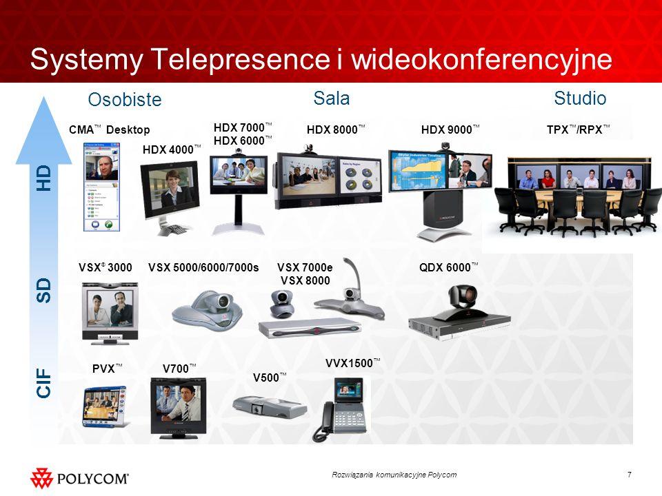 18Rozwiązania komunikacyjne Polycom Wideotelefon Polycom VVX 1500 Wideotelefon SIP/H.323 (dual stack) Kolorowy ekran dotykowy 7 Rozdzielczość wideo CIF, głos HD Integracja z serwerami VoIP SIP i GK H.323 Integracja ze środowiskiem Cisco (tekVizion) 3 modele: VVX1500, VVX1500 C, VVX1500 D