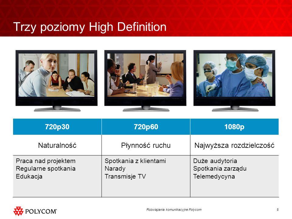 9Rozwiązania komunikacyjne Polycom Polycom UltimateHD HD Video Doskonały obraz FullHD 1080p @30fps (1,7 Mbps) Płynny obraz HD720p @60fps (1,2 Mbps) HD720p @30fps (832 kbps) HD Voice Naturalny, doskonałej jakości dźwięk stereo Najwyższy standard - 22 kHz StereoSurround HD Content People On Content - prezenter na tle prezentacji People+Content/H.239 – dwa strumienie wideo HD Infrastructure Serwery audio- i wideokonferencyjne, rejestratory, zarządzanie
