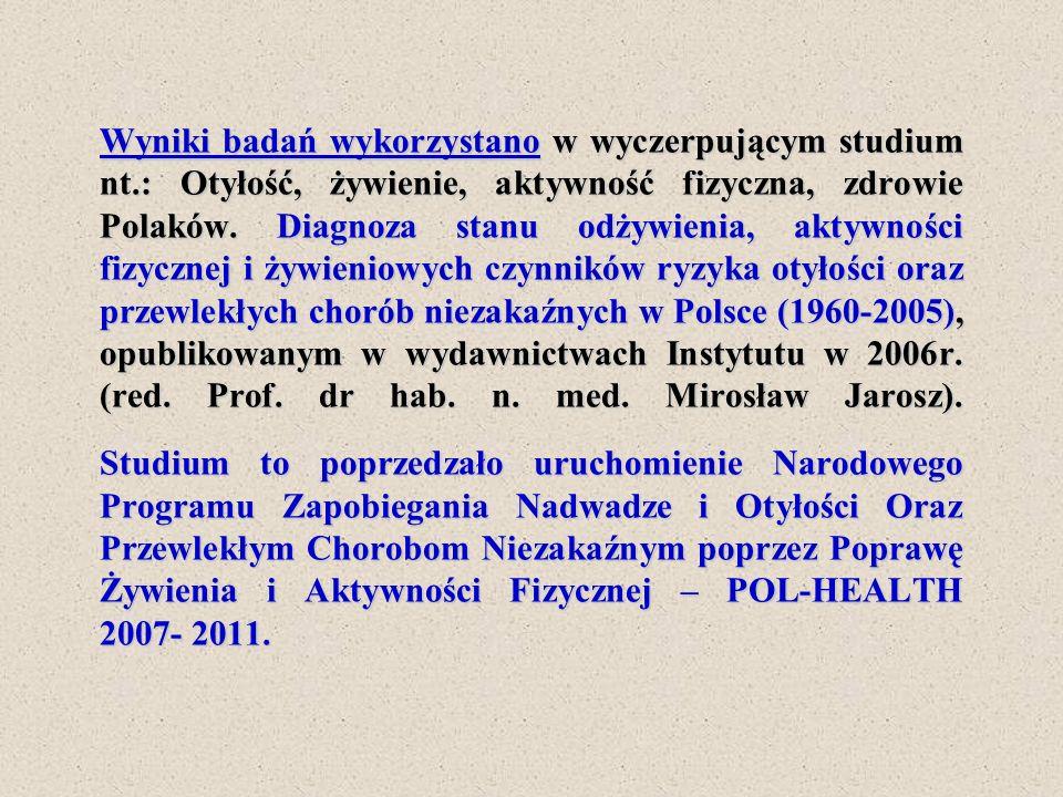 Wyniki badań wykorzystano w wyczerpującym studium nt.: Otyłość, żywienie, aktywność fizyczna, zdrowie Polaków. Diagnoza stanu odżywienia, aktywności f