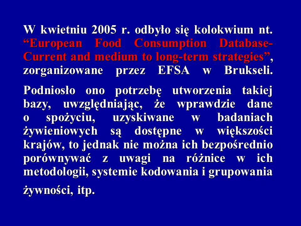 W kwietniu 2005 r. odbyło się kolokwium nt. European Food Consumption Database- Current and medium to long-term strategies, zorganizowane przez EFSA w