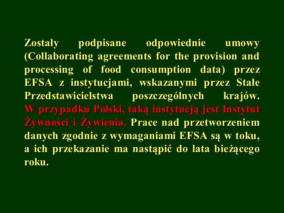 Zostały podpisane odpowiednie umowy (Collaborating agreements for the provision and processing of food consumption data) przez EFSA z instytucjami, ws
