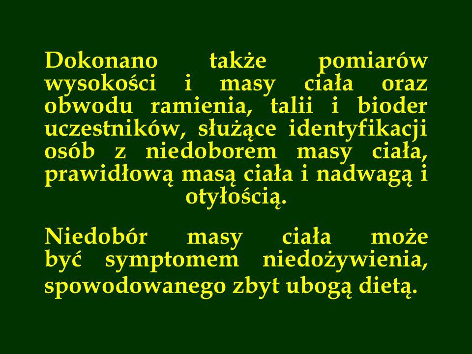 Badania wykonano w ramach umowy zawartej między rządem Polski, reprezentowanym przez Ministra Zdrowia a Organizacją ds.