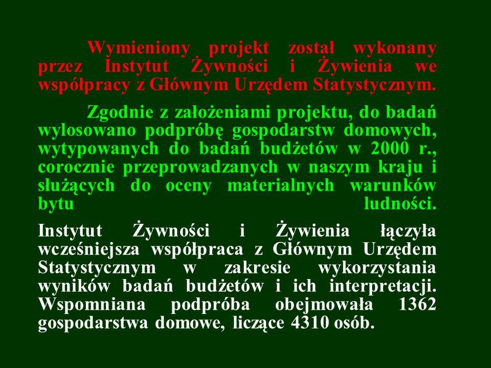 W kwietniu 2005 r.odbyło się kolokwium nt.
