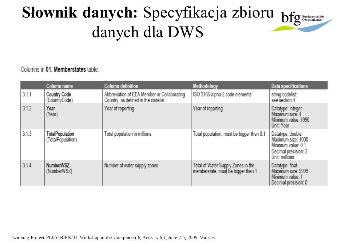 Twinning Project PL06/IB/EN/01, Workshop under Component 6, Activity 6.1, June 2-5, 2009, Warsaw Słownik danych: Specyfikacja zbioru danych dla DWS