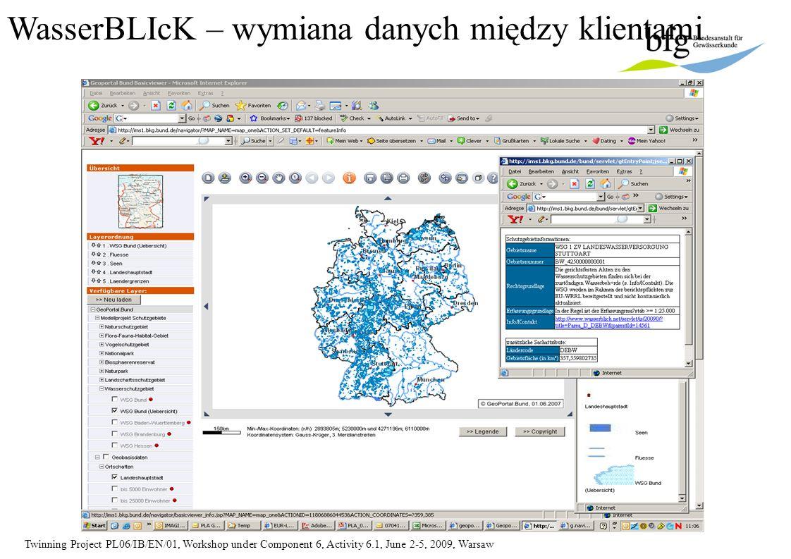 Twinning Project PL06/IB/EN/01, Workshop under Component 6, Activity 6.1, June 2-5, 2009, Warsaw WasserBLIcK – wymiana danych między klientami