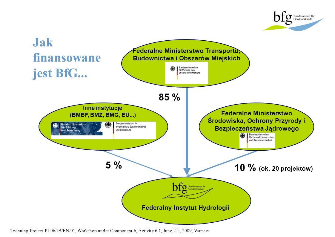 Twinning Project PL06/IB/EN/01, Workshop under Component 6, Activity 6.1, June 2-5, 2009, Warsaw Co to jest WISE .