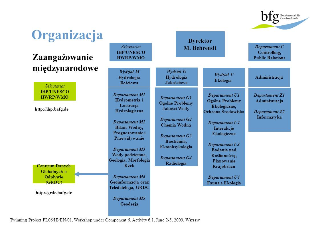 Twinning Project PL06/IB/EN/01, Workshop under Component 6, Activity 6.1, June 2-5, 2009, Warsaw Wprowadzenie / publikacja nowego wzoru raportu w Niemczech W roku 2008 BMG opublikowało nowy wzór raportu w zakresie DWS.