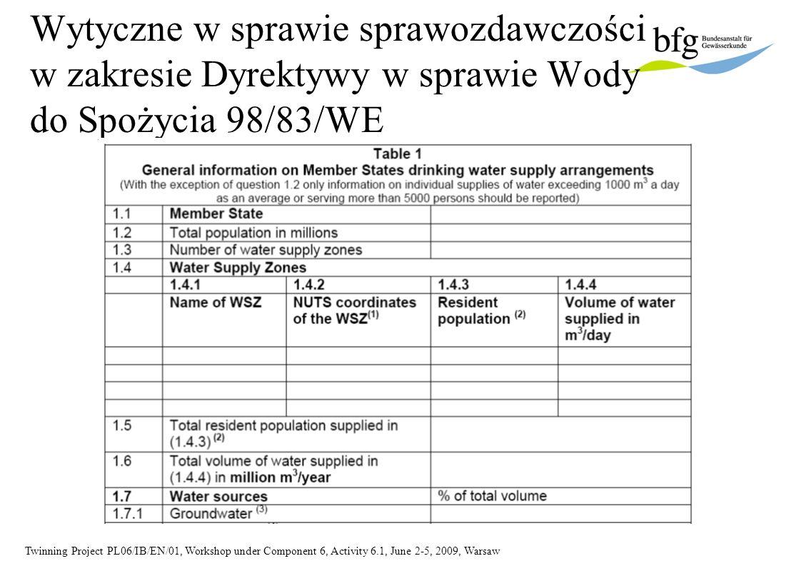 Twinning Project PL06/IB/EN/01, Workshop under Component 6, Activity 6.1, June 2-5, 2009, Warsaw Federalny Instytut Hydrologii (BfG) prowadzi portal internetowyWasserBLIcK (www.wasserblick.net) wykorzystywany przez urzędy zajmujące się wodą na poziomie federalnym i w krajach związkowych.www.wasserblick.net WasserBLIcK umożliwia sieciowy dostęp do Krajowego Centrum Danych i Portalu Sprawozdawczego w zakresie Dyrektyw UE powiązanych z wodą oraz centralnego portalu eksperckiego właściwych instytucji.
