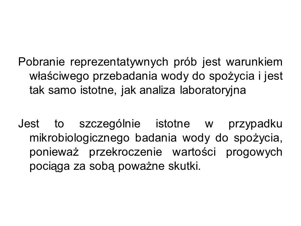 Miejsca pobierania prób Krany Hydranty p.-poż. Zbiorniki Studnie Baseny