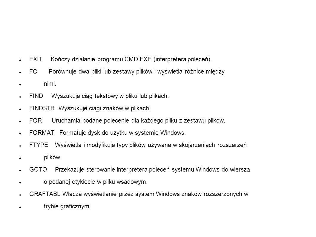 EXIT Kończy działanie programu CMD.EXE (interpretera poleceń). FC Porównuje dwa pliki lub zestawy plików i wyświetla różnice między nimi. FIND Wyszuku