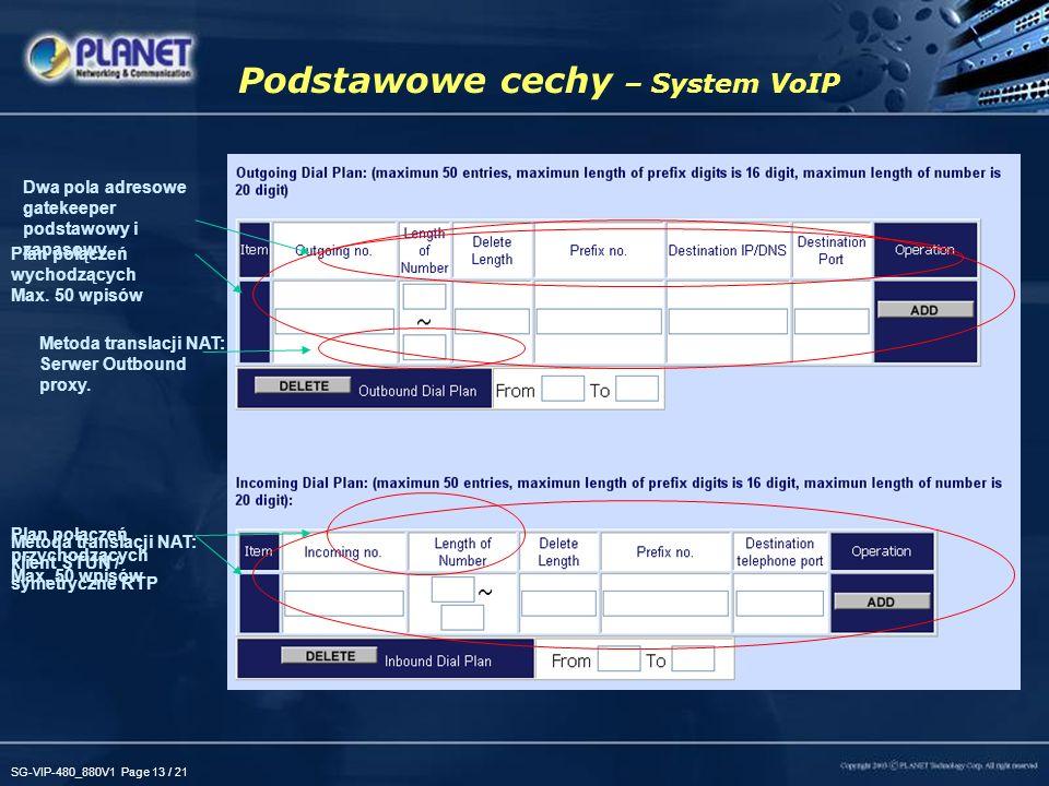 SG-VIP-480_880V1 Page 13 / 21 Podstawowe cechy – System VoIP Obsługa dwóch protokołów –H.323/SIP H.323v2v3v4 SIP 2.0 (RFC3261) Duża elastyczność Obsługa serwerów rejestrujących –SIP proxy server FWD, SIPGATE, SNOM, OnDo SIP proxy server, oraz PLANET SIP-50/ IPX-2000 –H.323 Gate Keeper –Obsługa połączeń Peer to Peer lub poprzez serwer Ustawienia linii /tonowe Obsługa 4 kodeków –G.711, G.723.1, G.729A –Obsługa FoIP, T.30 oraz T.38 fax relay –Linia PSTN w modelach VIP-480/VIP-880/VIP-882 Plan połączeń wychodzących Max.