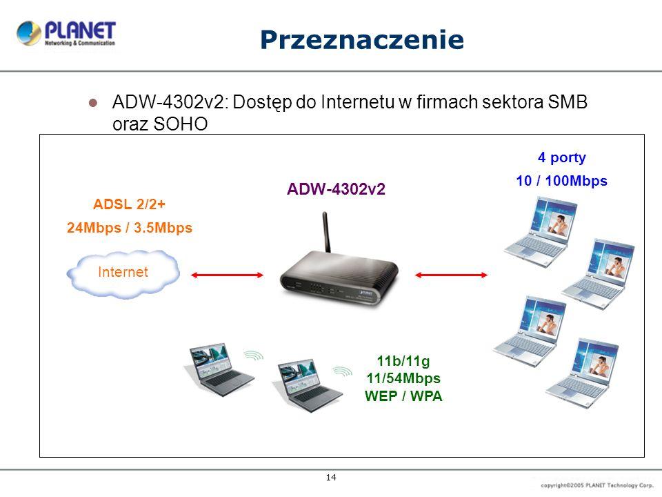 14 Przeznaczenie ADW-4302v2: Dostęp do Internetu w firmach sektora SMB oraz SOHO Internet 4 porty 10 / 100Mbps ADSL 2/2+ 24Mbps / 3.5Mbps ADW-4302v2 1