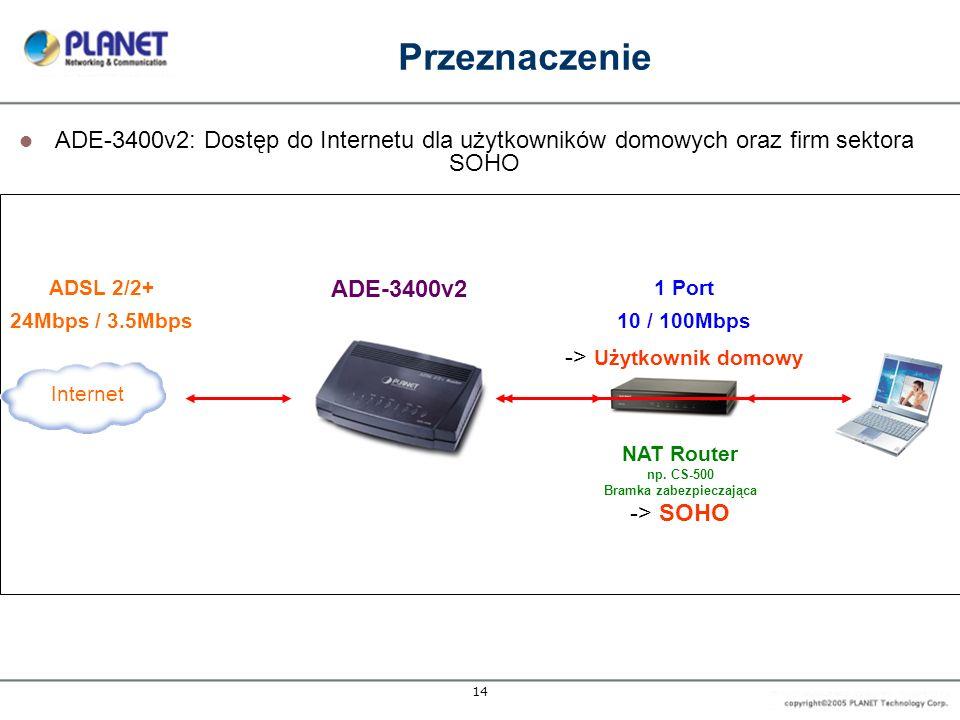 14 Przeznaczenie ADE-3400v2: Dostęp do Internetu dla użytkowników domowych oraz firm sektora SOHO Internet 1 Port 10 / 100Mbps -> Użytkownik domowy AD