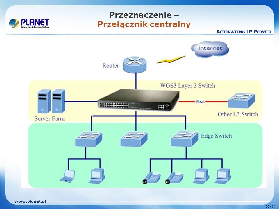 www.planet.pl 20 / 24 Przeznaczenie – Przełącznik centralny