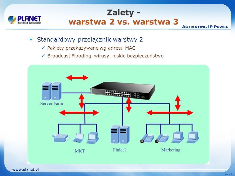 www.planet.pl 6 / 24 Zalety - warstwa 2 vs.