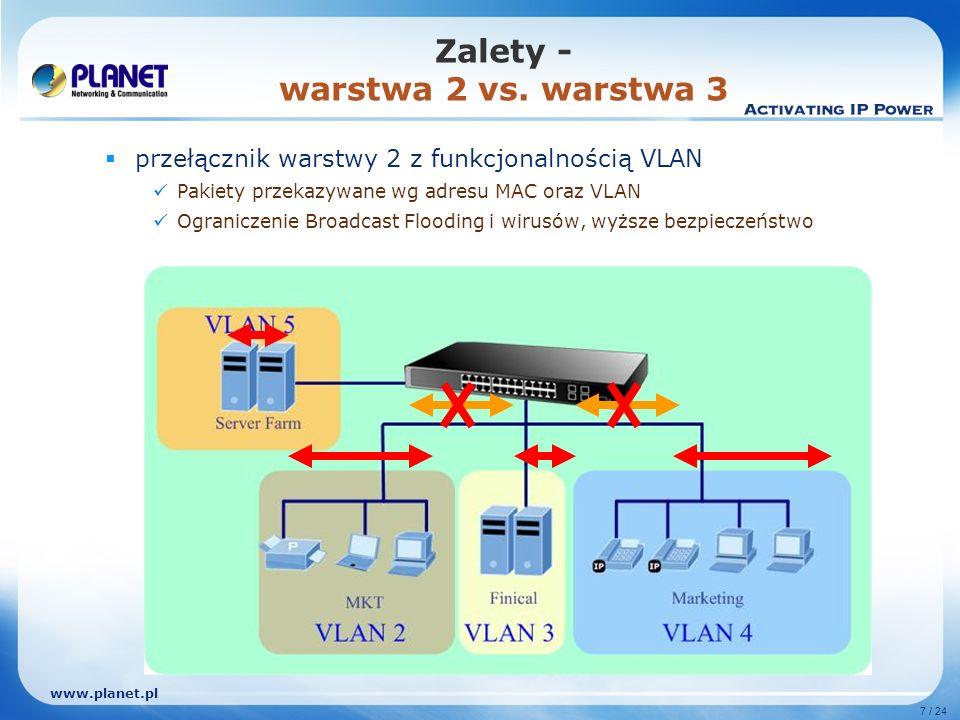 www.planet.pl 7 / 24 Zalety - warstwa 2 vs.
