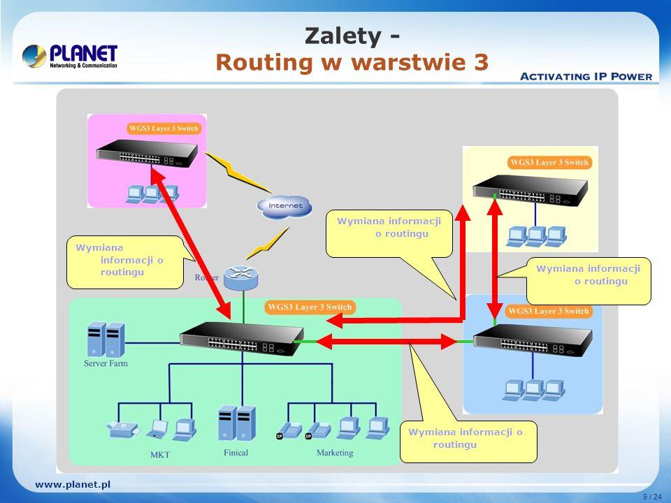 www.planet.pl 9 / 24 Wymiana informacji o routingu Zalety - Routing w warstwie 3
