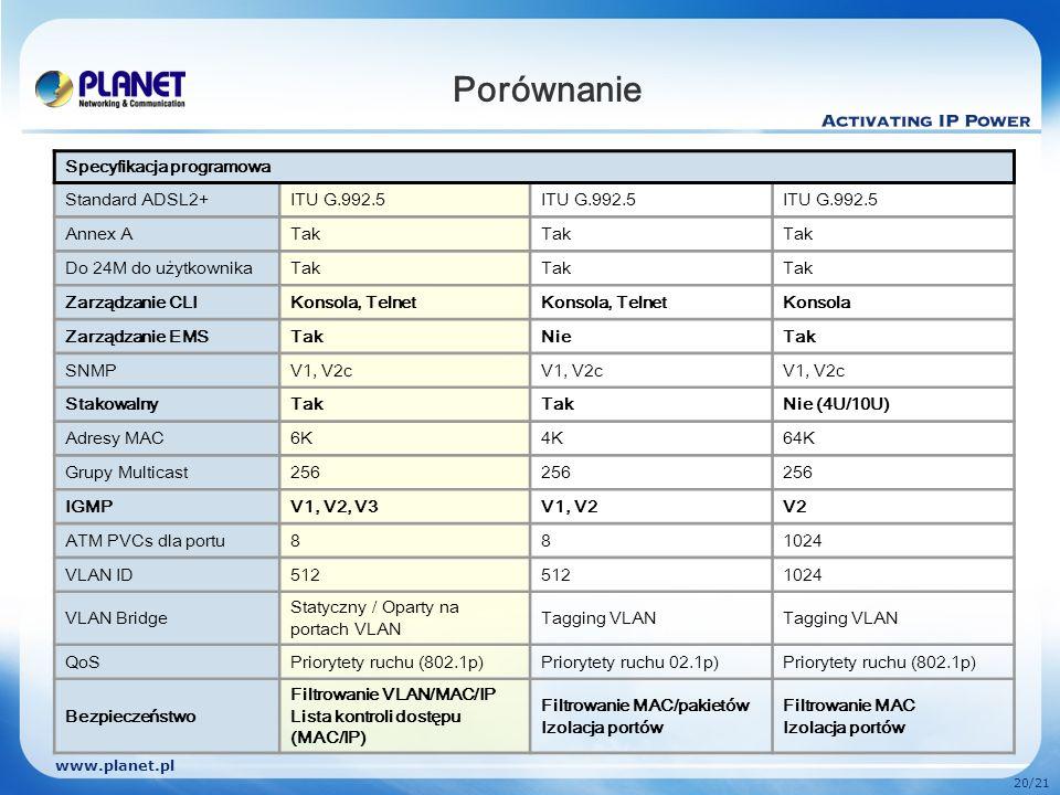 www.planet.pl 20/21 Porównanie Specyfikacja programowa Standard ADSL2+ITU G.992.5 Annex ATak Do 24M do użytkownikaTak Zarządzanie CLIKonsola, Telnet K