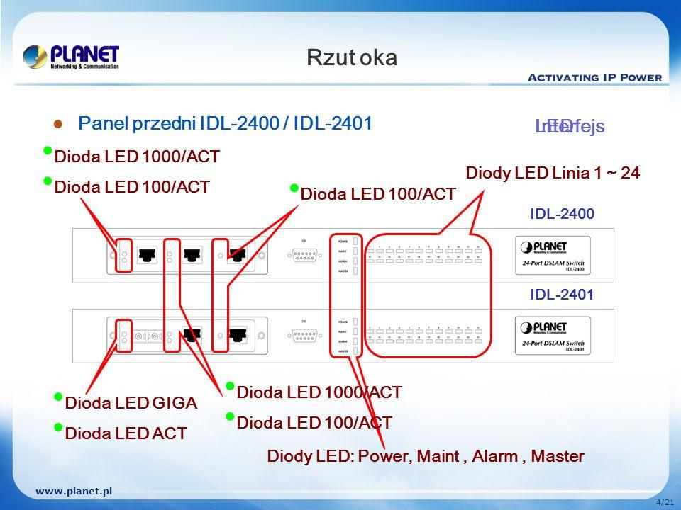 www.planet.pl 4/21 Rzut oka Panel przedni IDL-2400 / IDL-2401 Dioda LED 1000/ACT Dioda LED 100/ACT Dioda LED GIGA Dioda LED ACT Diody LED Linia 1 ~ 24