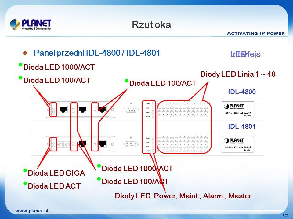 www.planet.pl 6/21 Rzut oka Panel przedni IDL-4800 / IDL-4801 Dioda LED 1000/ACT Dioda LED 100/ACT Dioda LED GIGA Dioda LED ACT Diody LED Linia 1 ~ 48