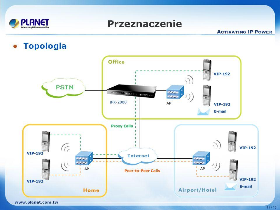 www.planet.com.tw 12 / 13 Porównanie ModelVIP-192VIP-190Linksys WIP300SMC SMCWSP-100 Funkcje sprzętowe Wi-Fi802.11b/g802.11b802.11b/g Wyświetlacz LCD 1.8 , 176x220 pikseli, 65K kolorów 1.4 , 112x64 punktów, mono 1.8 , 120x160 pikseli, 65K kolorów 1.8 , 128x160 pikseli, 64K kolorów ZabezpieczeniaWEP, WPA, WPA2WEPWEP, WPA, WPA2, TKIPWEP, WPA, WPA2 Porty I/O Mini-USB for charger, Ear phone jack Mini-USB for charger Mini-USB for charger, Ear phone jack Bateria Rozmowy 4 godziny, czuwanie 70 godzin Rozmowy 4 godziny, czuwanie 24 godz.