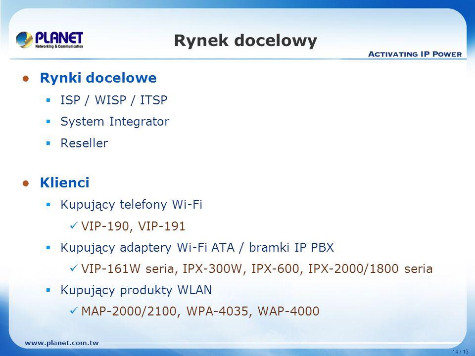 14 / 13 Rynki docelowe ISP / WISP / ITSP System Integrator Reseller Klienci Kupujący telefony Wi-Fi VIP-190, VIP-191 Kupujący adaptery Wi-Fi ATA / bra
