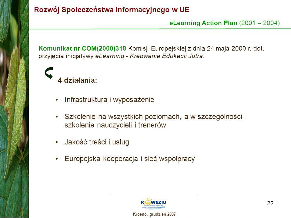 Krosno, grudzień 2007 22 eLearning Action Plan (2001 – 2004) Komunikat nr COM(2000)318 Komisji Europejskiej z dnia 24 maja 2000 r. dot. przyjęcia inic