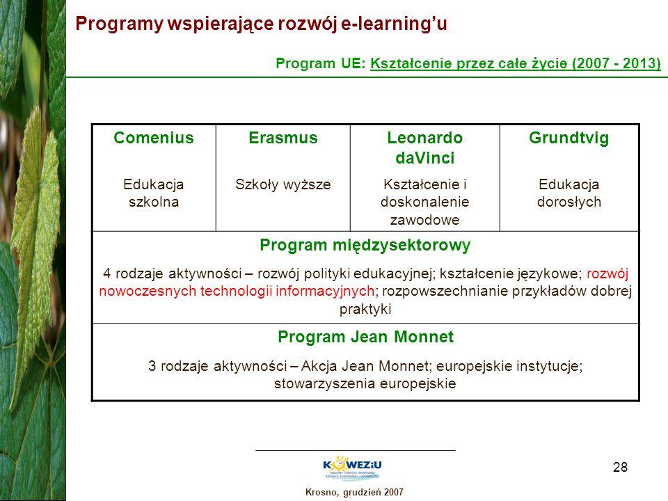 Krosno, grudzień 2007 28 Programy wspierające rozwój e-learningu Program UE: Kształcenie przez całe życie (2007 - 2013) ComeniusErasmusLeonardo daVinc