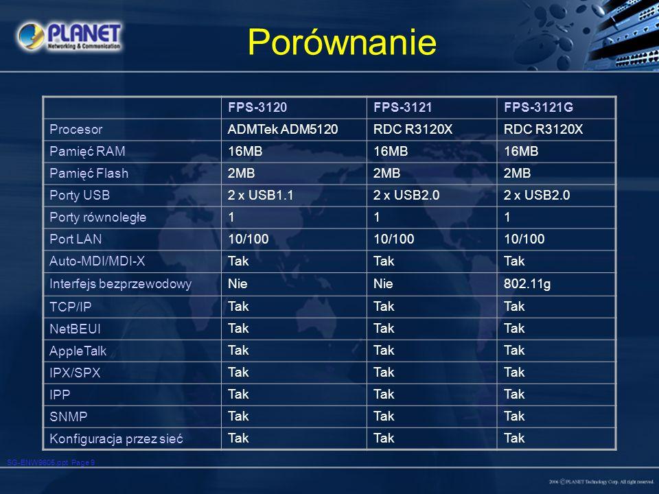 SG-ENW9605.ppt Page 9 Porównanie FPS-3120FPS-3121FPS-3121G ProcesorADMTek ADM5120RDC R3120X Pamięć RAM16MB Pamięć Flash2MB Porty USB2 x USB1.12 x USB2.0 Porty równoległe111 Port LAN10/100 Auto-MDI/MDI-XTak Interfejs bezprzewodowyNie 802.11g TCP/IPTak NetBEUITak AppleTalkTak IPX/SPXTak IPPTak SNMPTak Konfiguracja przez siećTak