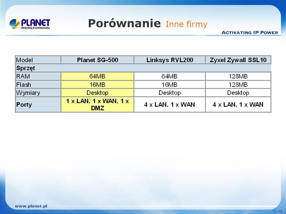 www.planet.pl 16 / 18 Porównanie Inne firmy