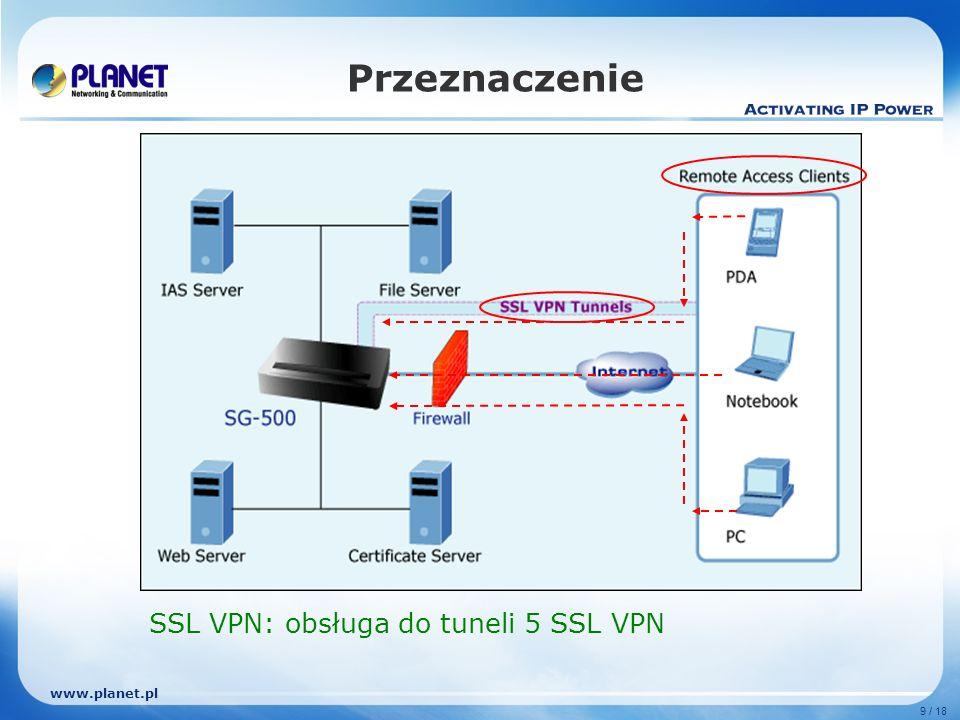 www.planet.pl 9 / 18 Przeznaczenie SSL VPN: obsługa do tuneli 5 SSL VPN
