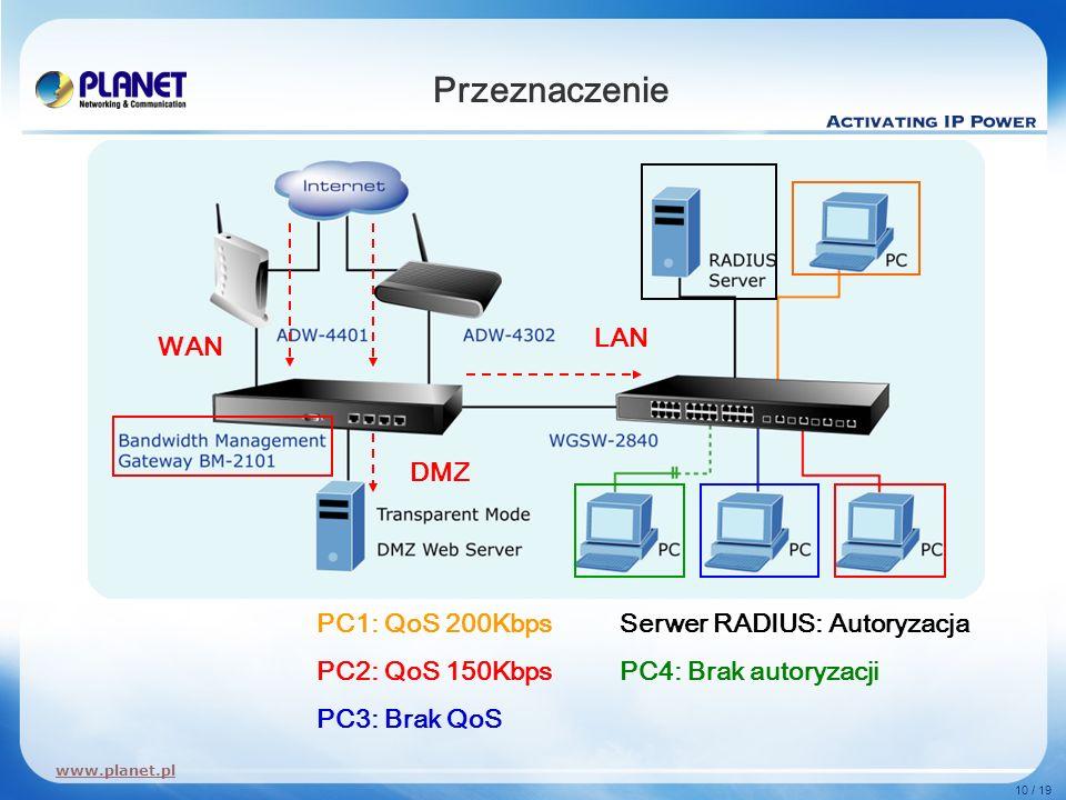 www.planet.pl 10 / 19 Przeznaczenie WAN DMZ LAN PC1: QoS 200Kbps PC2: QoS 150Kbps PC3: Brak QoS Serwer RADIUS: Autoryzacja PC4: Brak autoryzacji