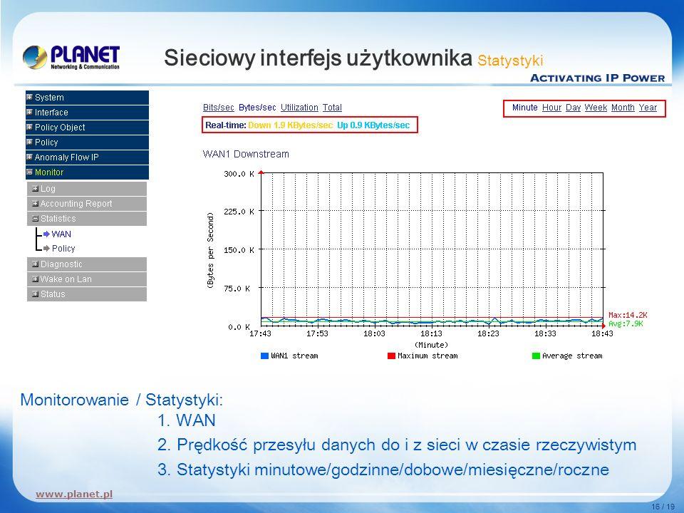 www.planet.pl 16 / 19 Sieciowy interfejs użytkownika Statystyki Monitorowanie / Statystyki: 1. WAN 2. Prędkość przesyłu danych do i z sieci w czasie r