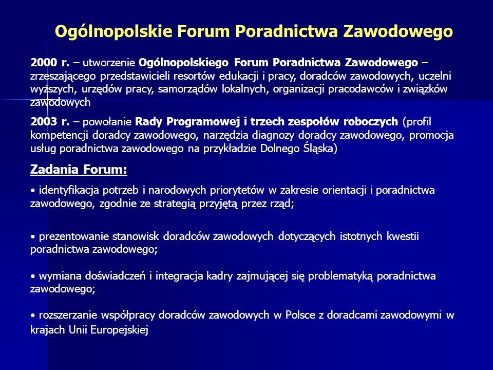 Ogólnopolskie Forum Poradnictwa Zawodowego 2000 r.