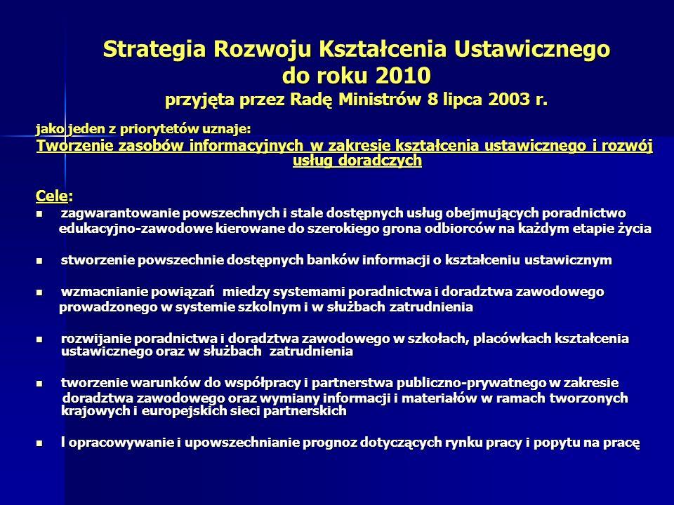Strategia Rozwoju Kształcenia Ustawicznego do roku 2010 przyjęta przez Radę Ministrów 8 lipca 2003 r.