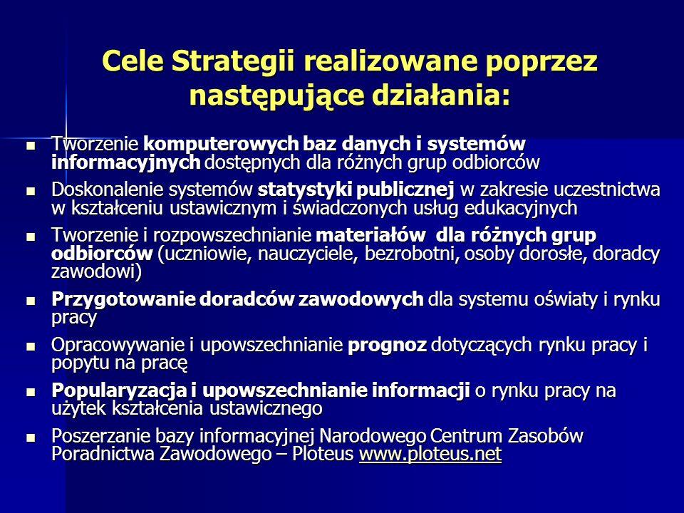 Cele Strategii realizowane poprzez następujące działania: Tworzenie komputerowych baz danych i systemów informacyjnych dostępnych dla różnych grup odbiorców Tworzenie komputerowych baz danych i systemów informacyjnych dostępnych dla różnych grup odbiorców Doskonalenie systemów statystyki publicznej w zakresie uczestnictwa w kształceniu ustawicznym i świadczonych usług edukacyjnych Doskonalenie systemów statystyki publicznej w zakresie uczestnictwa w kształceniu ustawicznym i świadczonych usług edukacyjnych Tworzenie i rozpowszechnianie materiałów dla różnych grup odbiorców (uczniowie, nauczyciele, bezrobotni, osoby dorosłe, doradcy zawodowi) Tworzenie i rozpowszechnianie materiałów dla różnych grup odbiorców (uczniowie, nauczyciele, bezrobotni, osoby dorosłe, doradcy zawodowi) Przygotowanie doradców zawodowych dla systemu oświaty i rynku pracy Przygotowanie doradców zawodowych dla systemu oświaty i rynku pracy Opracowywanie i upowszechnianie prognoz dotyczących rynku pracy i popytu na pracę Opracowywanie i upowszechnianie prognoz dotyczących rynku pracy i popytu na pracę Popularyzacja i upowszechnianie informacji o rynku pracy na użytek kształcenia ustawicznego Popularyzacja i upowszechnianie informacji o rynku pracy na użytek kształcenia ustawicznego Poszerzanie bazy informacyjnej Narodowego Centrum Zasobów Poradnictwa Zawodowego – Ploteus www.ploteus.net Poszerzanie bazy informacyjnej Narodowego Centrum Zasobów Poradnictwa Zawodowego – Ploteus www.ploteus.netwww.ploteus.net