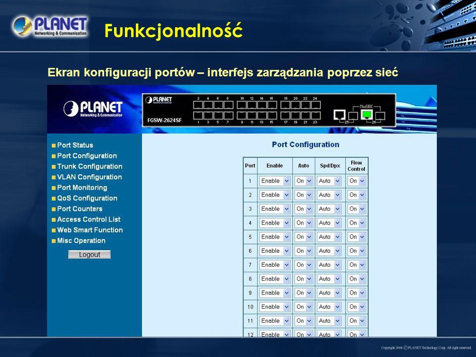 Funkcjonalność Ekran konfiguracji portów – interfejs zarządzania poprzez sieć