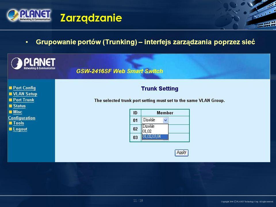 11 / 19 Zarządzanie Grupowanie portów (Trunking) – interfejs zarządzania poprzez sieć