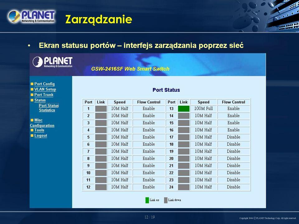 12 / 19 Zarządzanie Ekran statusu portów – interfejs zarządzania poprzez sieć