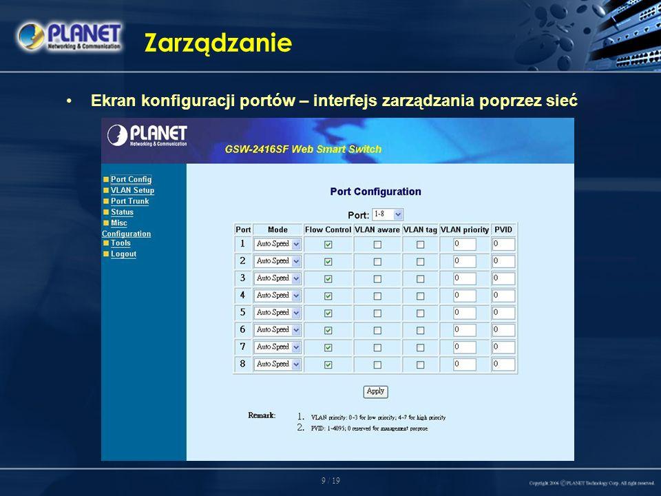 9 / 19 Zarządzanie Ekran konfiguracji portów – interfejs zarządzania poprzez sieć