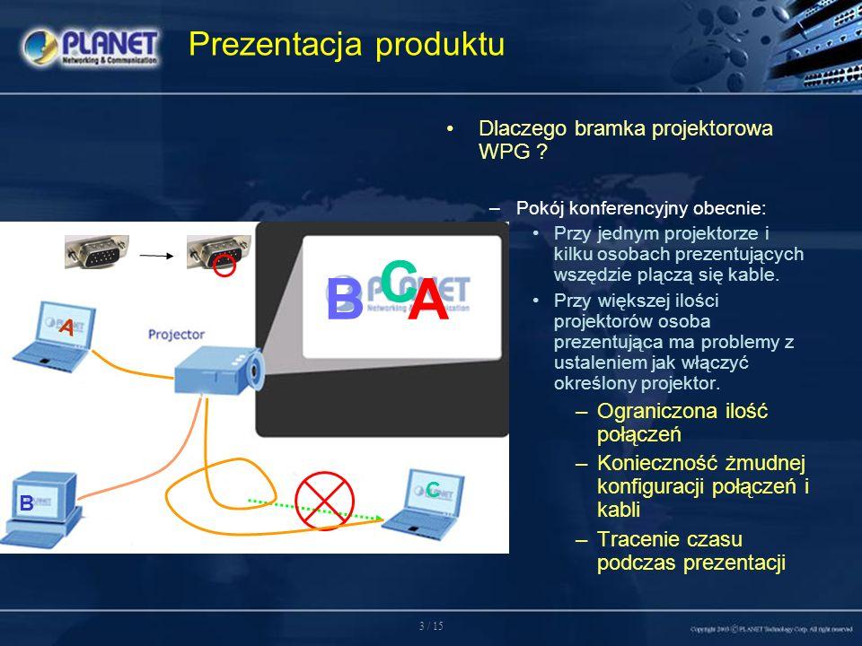 4 / 15 Prezentacja produktu Dlaczego bramka projektorowa WPG.