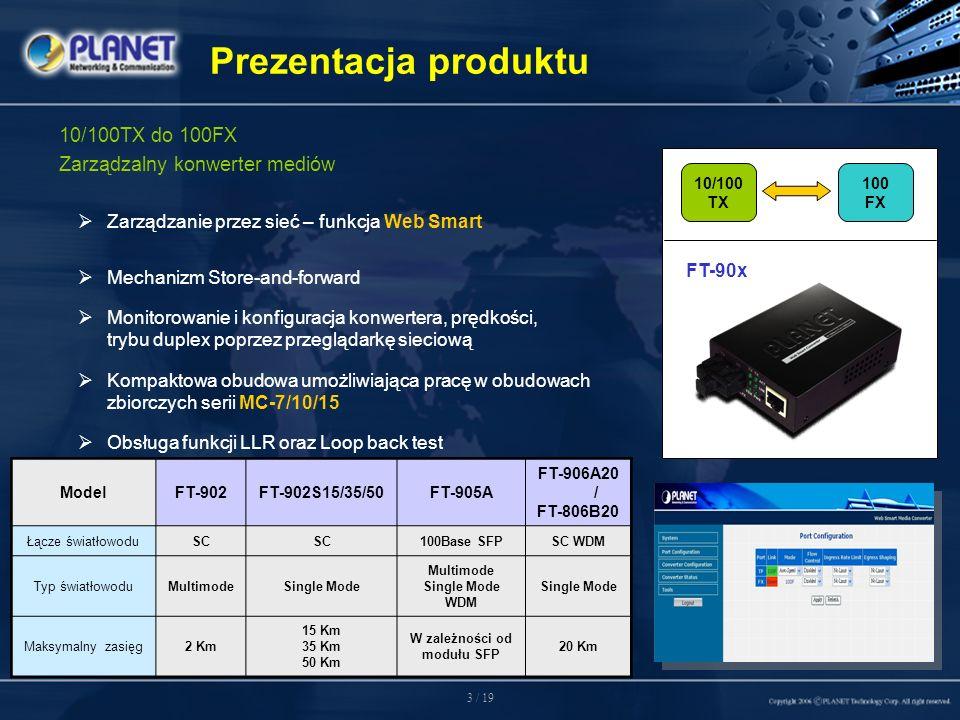 3 / 19 10/100 TX 100 FX Prezentacja produktu 10/100TX do 100FX Zarządzalny konwerter mediów Zarządzanie przez sieć – funkcja Web Smart Mechanizm Store-and-forward Monitorowanie i konfiguracja konwertera, prędkości, trybu duplex poprzez przeglądarkę sieciową Kompaktowa obudowa umożliwiająca pracę w obudowach zbiorczych serii MC-7/10/15 Obsługa funkcji LLR oraz Loop back test FT-90x ModelFT-902FT-902S15/35/50FT-905A FT-906A20 / FT-806B20 Łącze światłowoduSC 100Base SFPSC WDM Typ światłowoduMultimodeSingle Mode Multimode Single Mode WDM Single Mode Maksymalny zasięg2 Km 15 Km 35 Km 50 Km W zależności od modułu SFP 20 Km