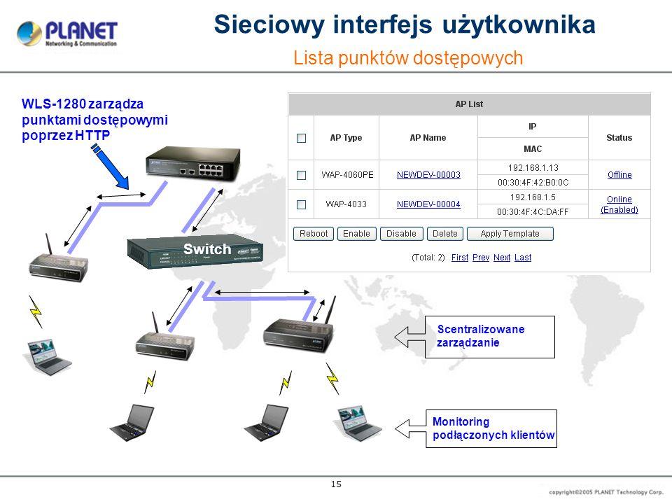 15 Sieciowy interfejs użytkownika Lista punktów dostępowych Switch WLS-1280 zarządza punktami dostępowymi poprzez HTTP Scentralizowane zarządzanie Mon