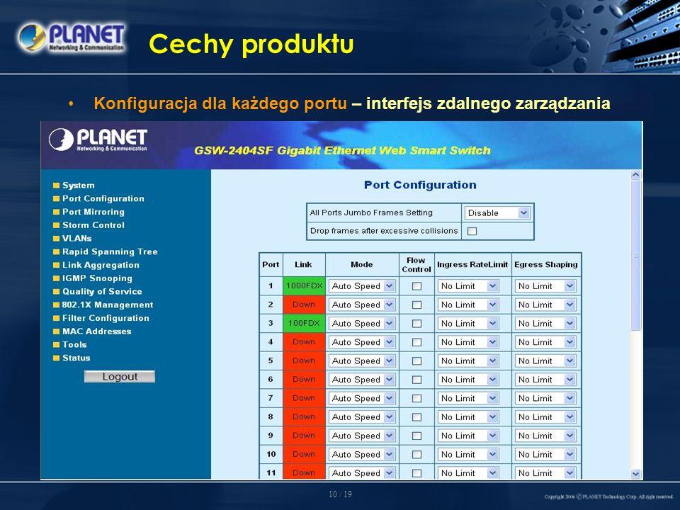 10 / 19 Cechy produktu Konfiguracja dla każdego portu – interfejs zdalnego zarządzania
