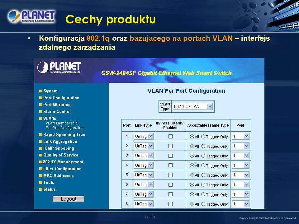 11 / 19 Cechy produktu Konfiguracja 802.1q oraz bazującego na portach VLAN – interfejs zdalnego zarządzania