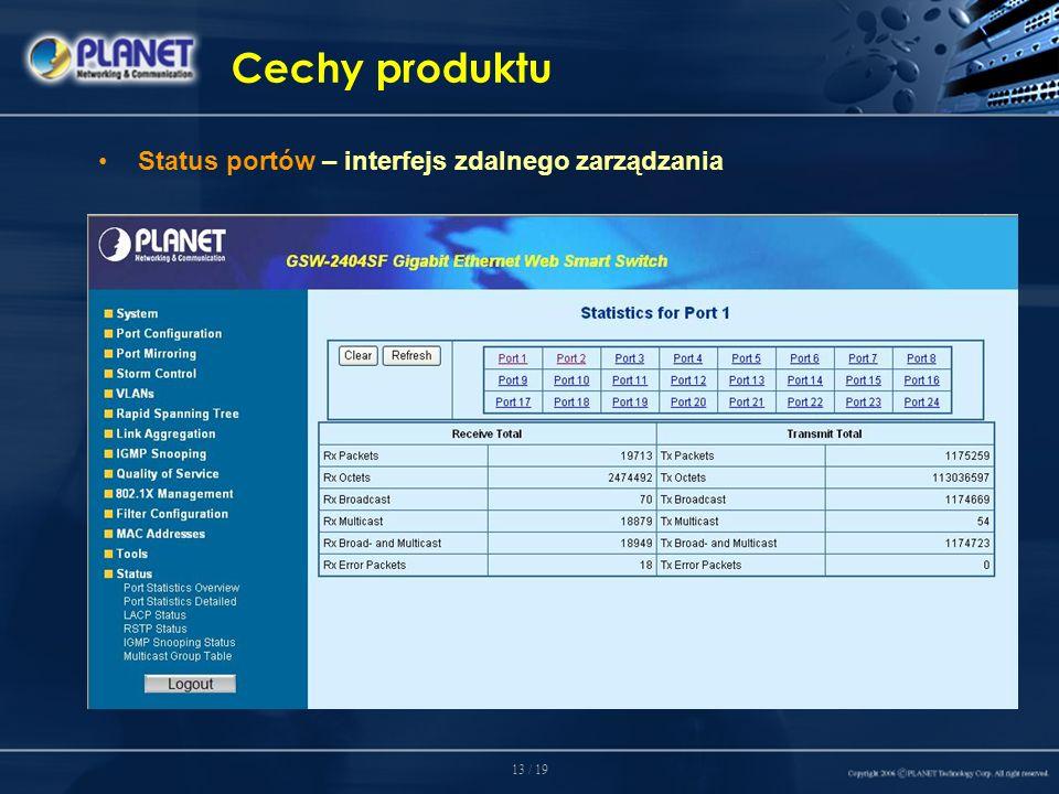 13 / 19 Cechy produktu Status portów – interfejs zdalnego zarządzania